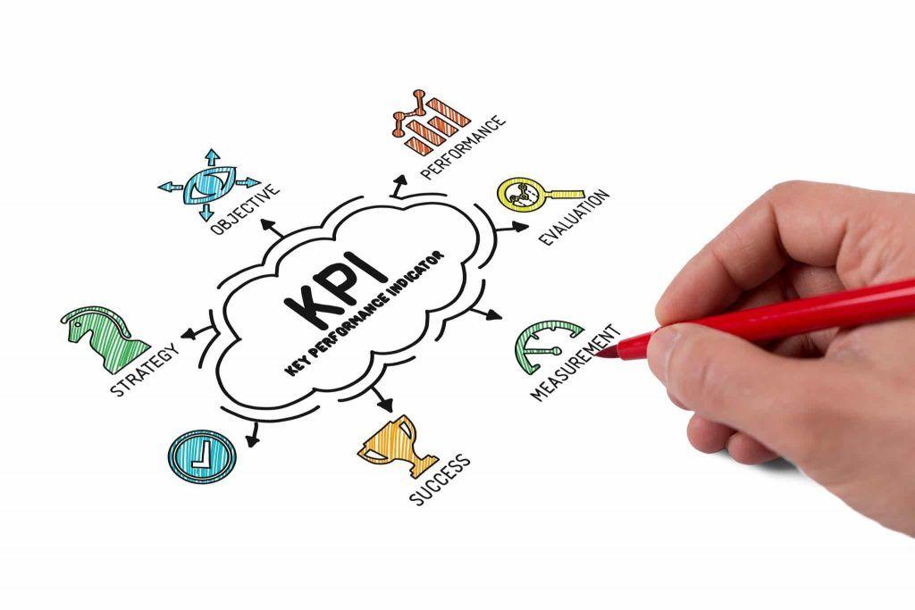monitoraggio KPI