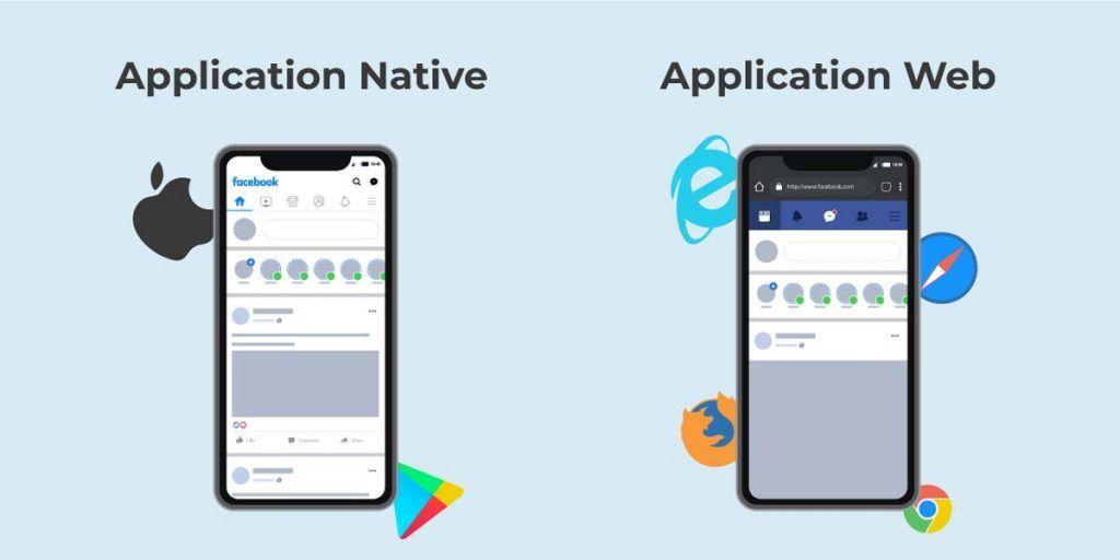 Che cos'è un app